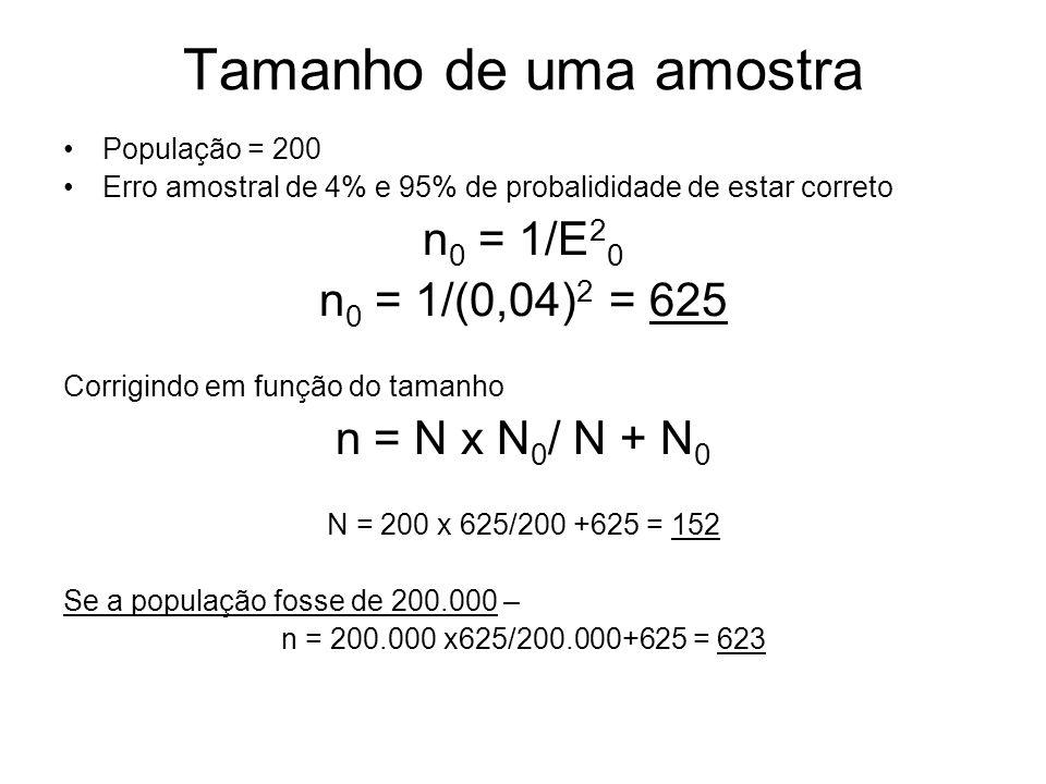 Tamanho de uma amostra n0 = 1/E20 n0 = 1/(0,04)2 = 625