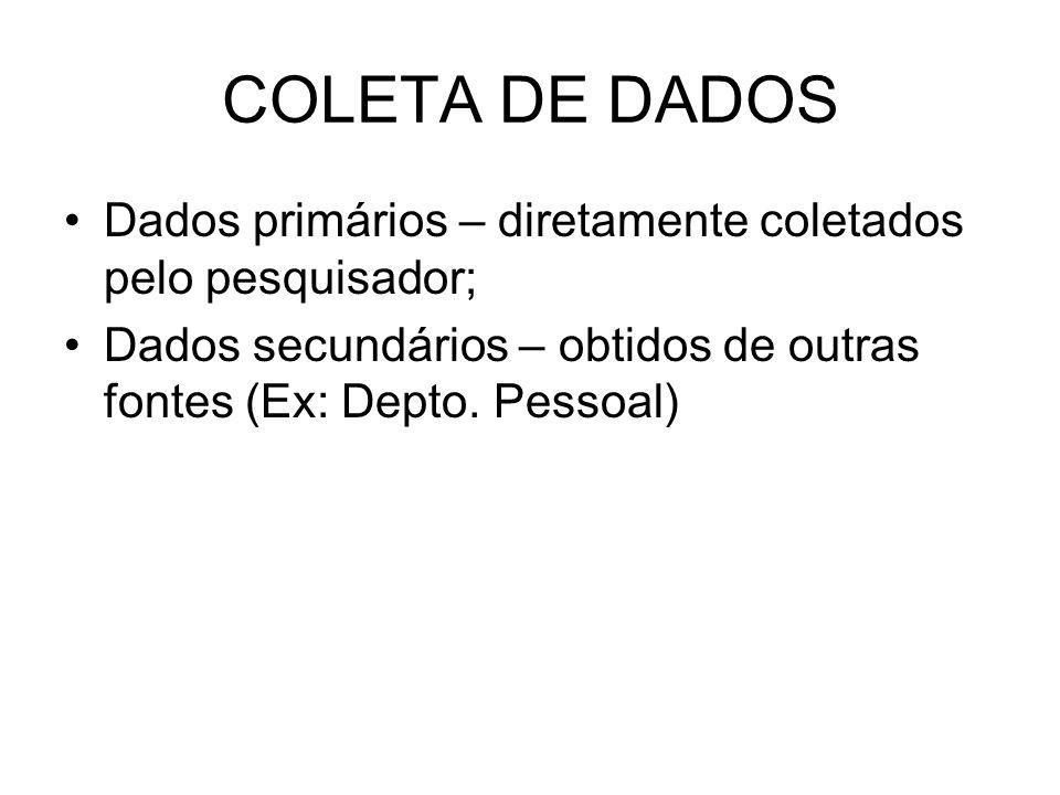 COLETA DE DADOS Dados primários – diretamente coletados pelo pesquisador; Dados secundários – obtidos de outras fontes (Ex: Depto.