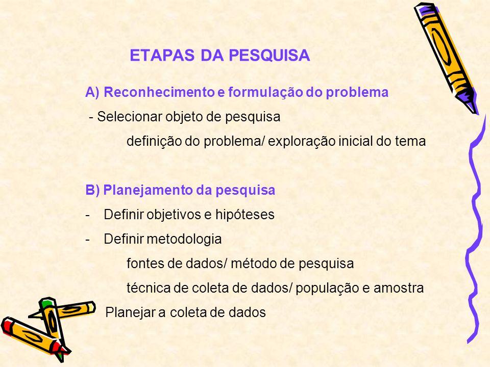 ETAPAS DA PESQUISA Reconhecimento e formulação do problema