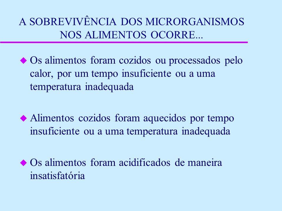 A SOBREVIVÊNCIA DOS MICRORGANISMOS NOS ALIMENTOS OCORRE...
