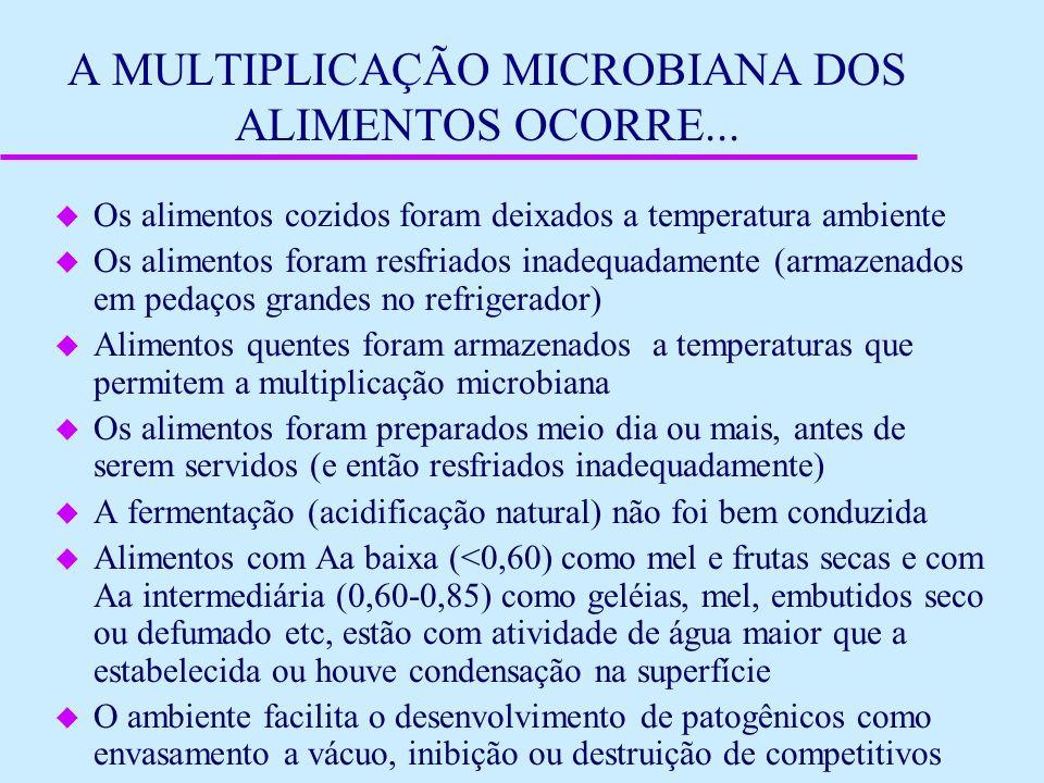 A MULTIPLICAÇÃO MICROBIANA DOS ALIMENTOS OCORRE...
