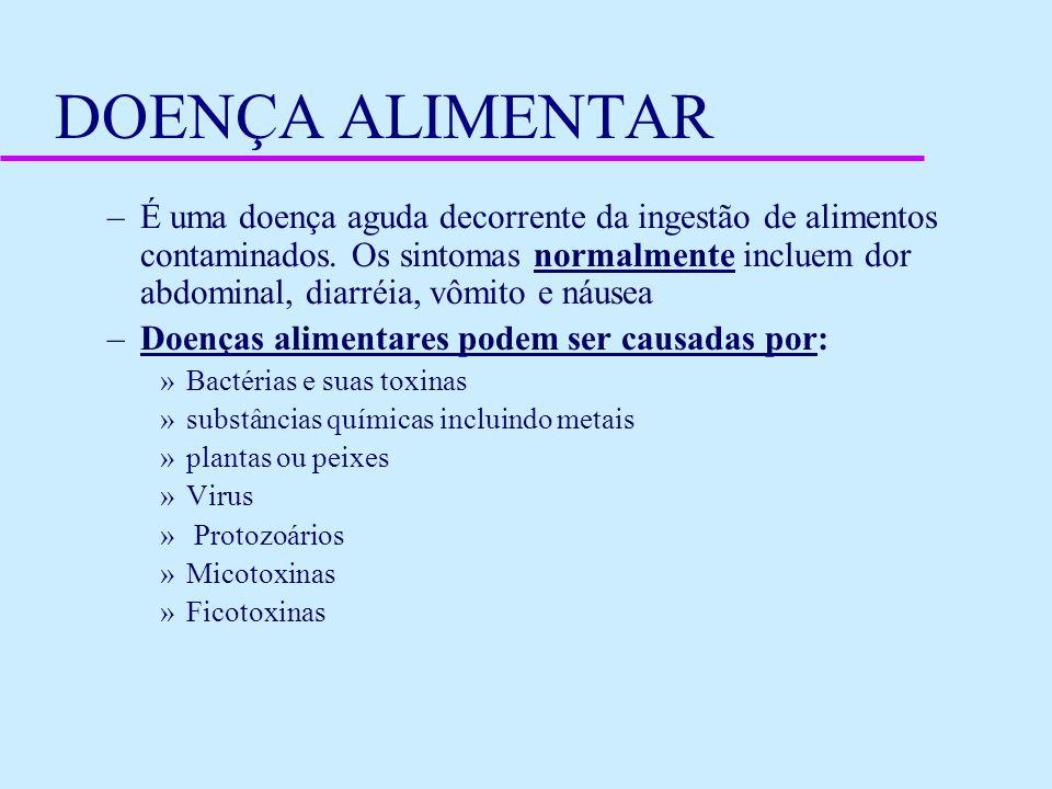 DOENÇA ALIMENTAR