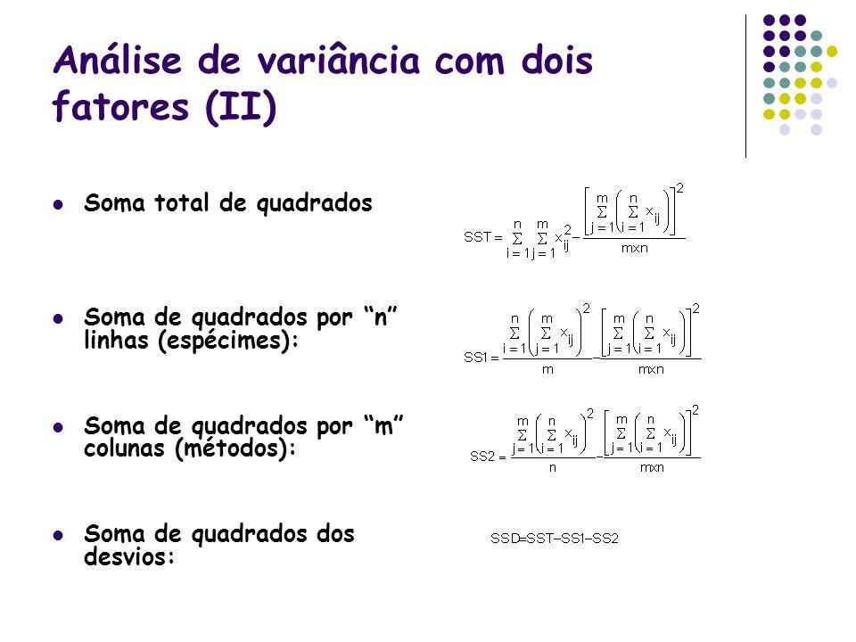 Análise de variância com dois fatores (II)