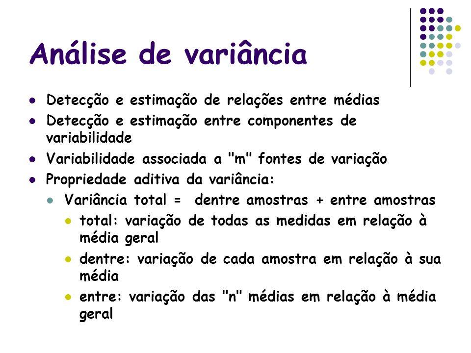 Análise de variância Detecção e estimação de relações entre médias