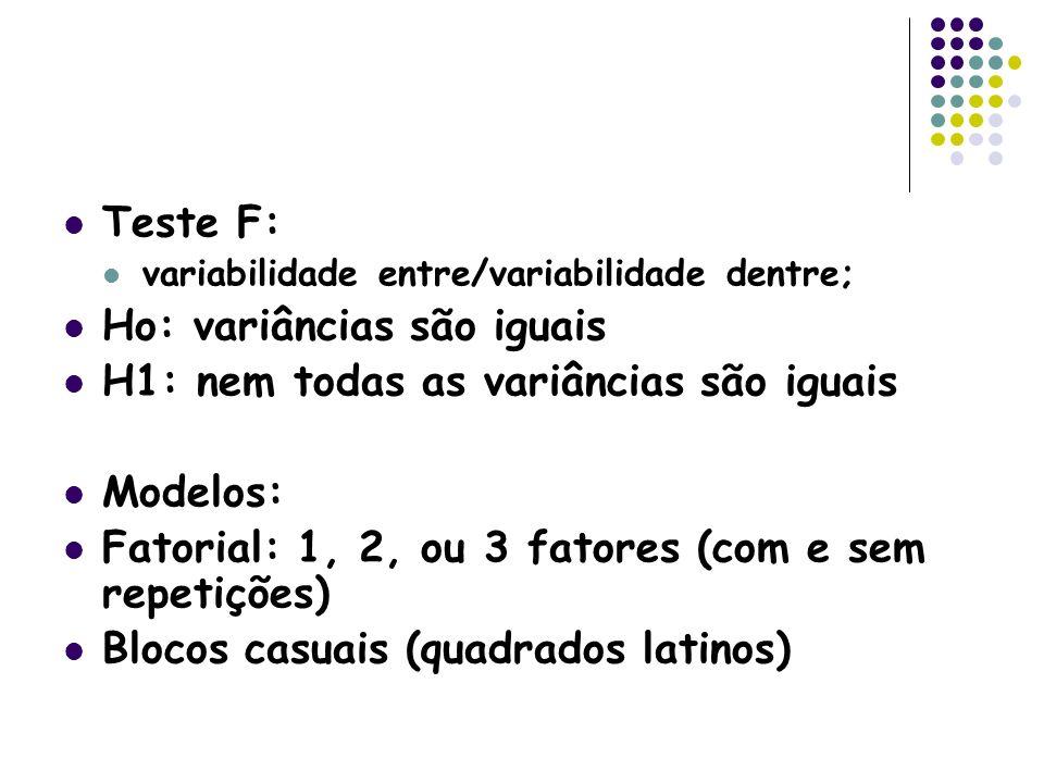 Ho: variâncias são iguais H1: nem todas as variâncias são iguais