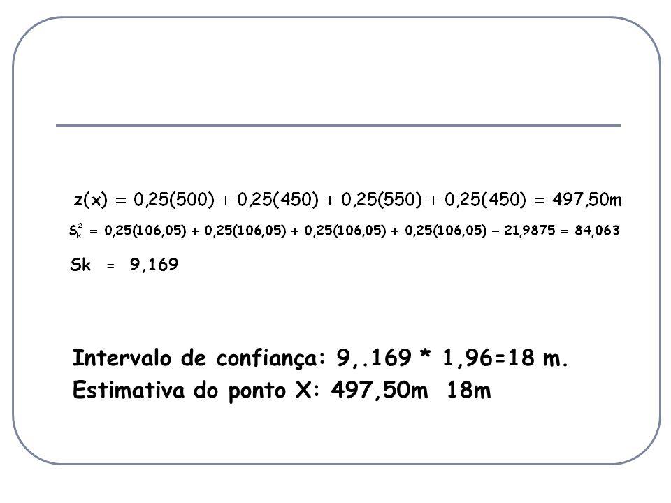 Intervalo de confiança: 9,.169 * 1,96=18 m.