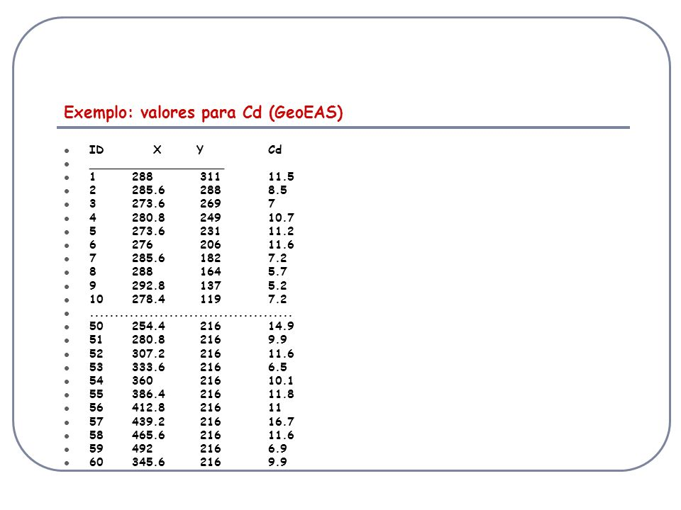 Exemplo: valores para Cd (GeoEAS)
