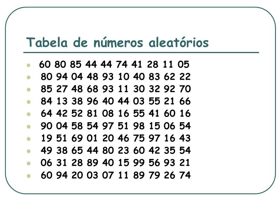 Tabela de números aleatórios