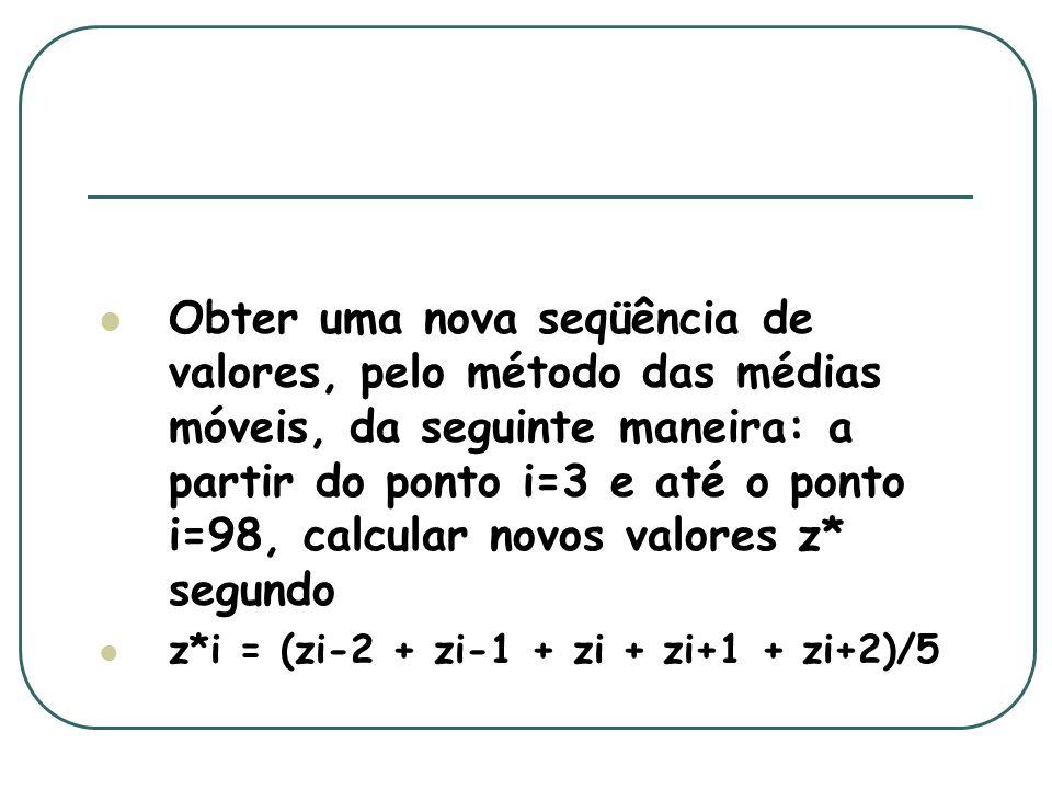 Obter uma nova seqüência de valores, pelo método das médias móveis, da seguinte maneira: a partir do ponto i=3 e até o ponto i=98, calcular novos valores z* segundo