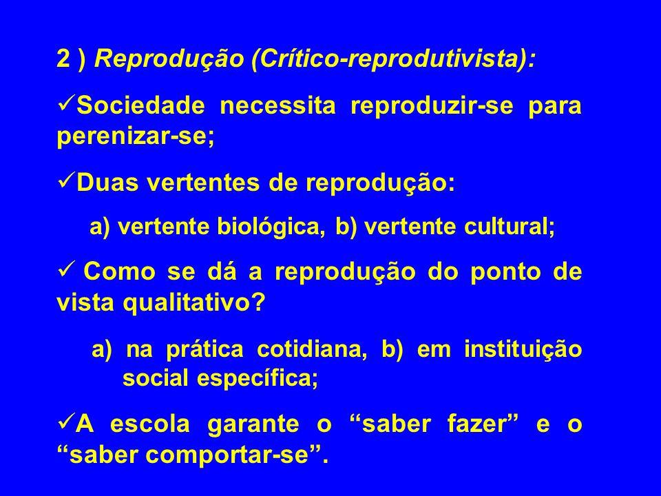 2 ) Reprodução (Crítico-reprodutivista):