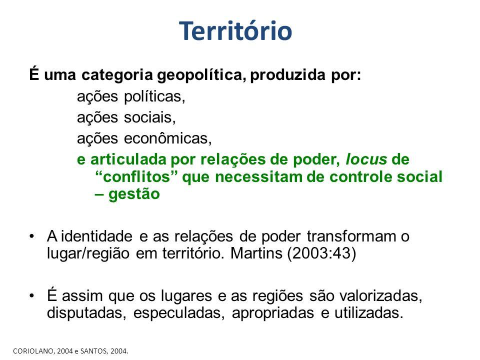 Território É uma categoria geopolítica, produzida por: