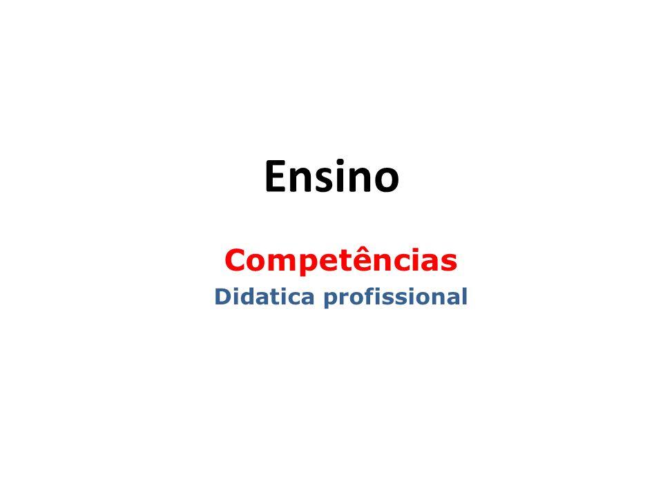 Competências Didatica profissional