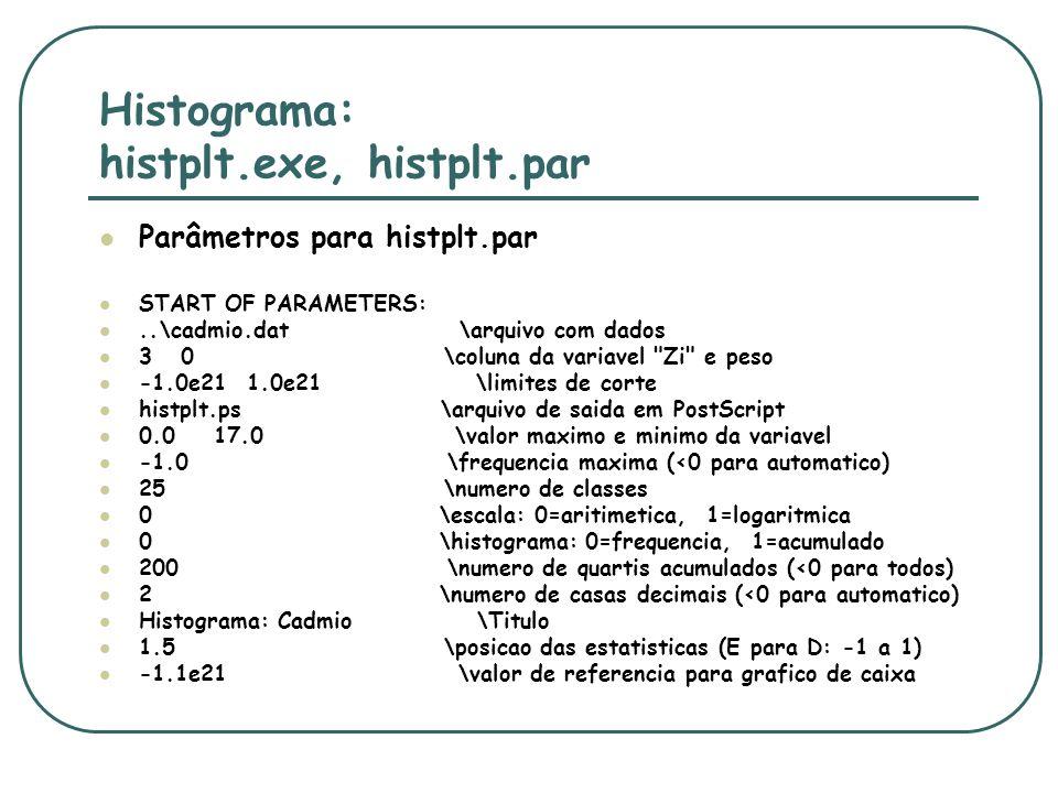 Histograma: histplt.exe, histplt.par