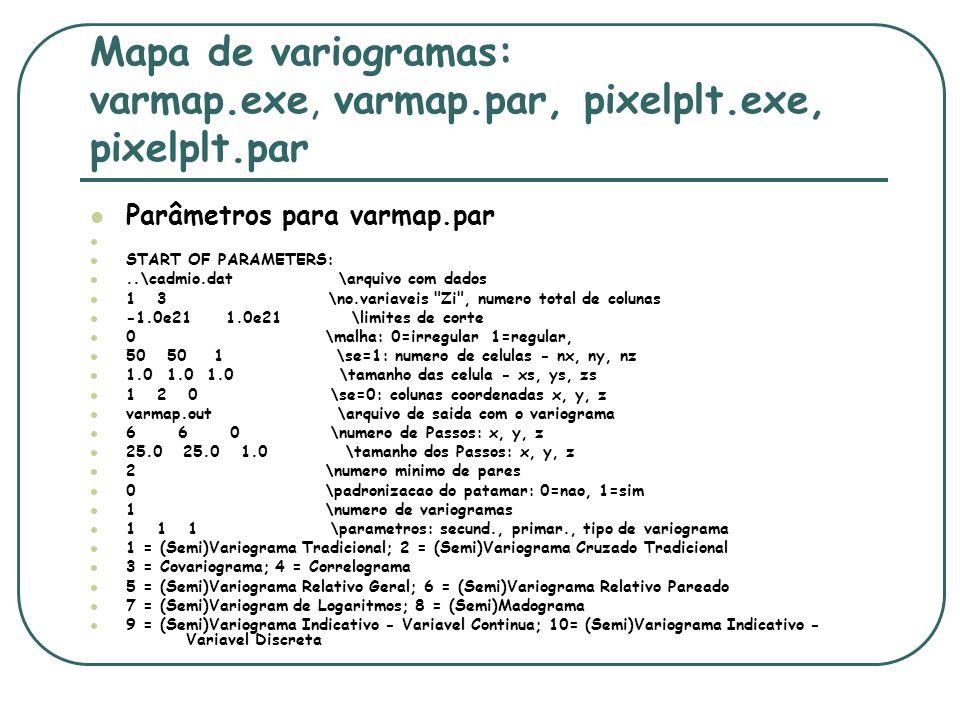 Mapa de variogramas: varmap. exe, varmap. par, pixelplt. exe, pixelplt