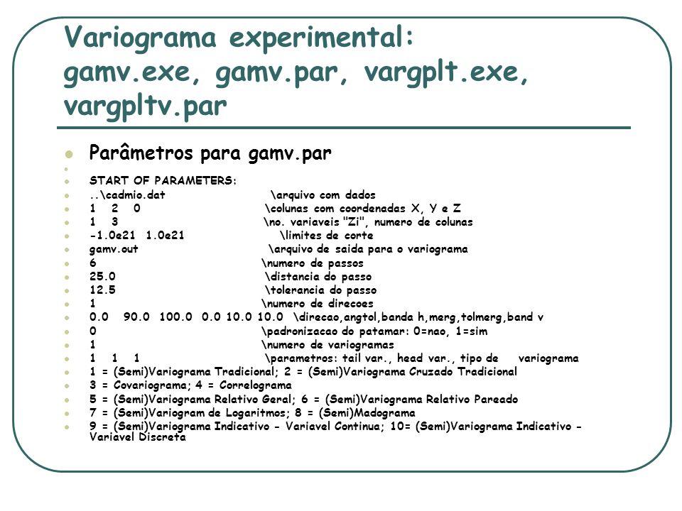 Variograma experimental: gamv.exe, gamv.par, vargplt.exe, vargpltv.par