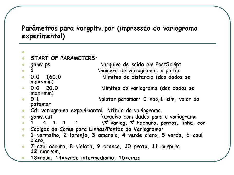 Parâmetros para vargpltv.par (impressão do variograma experimental)