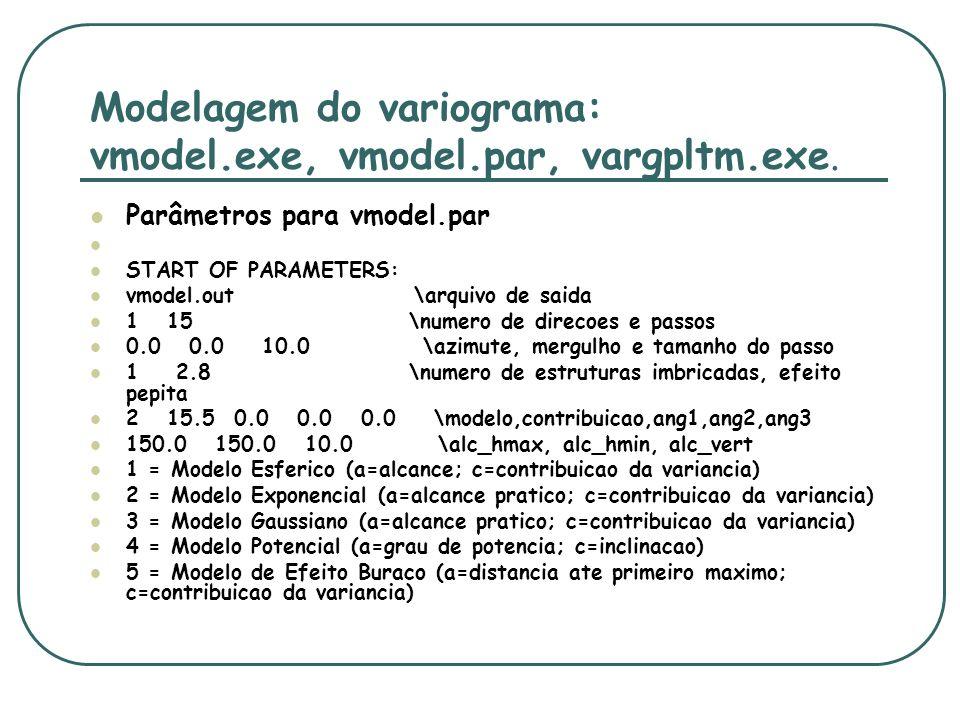 Modelagem do variograma: vmodel.exe, vmodel.par, vargpltm.exe.
