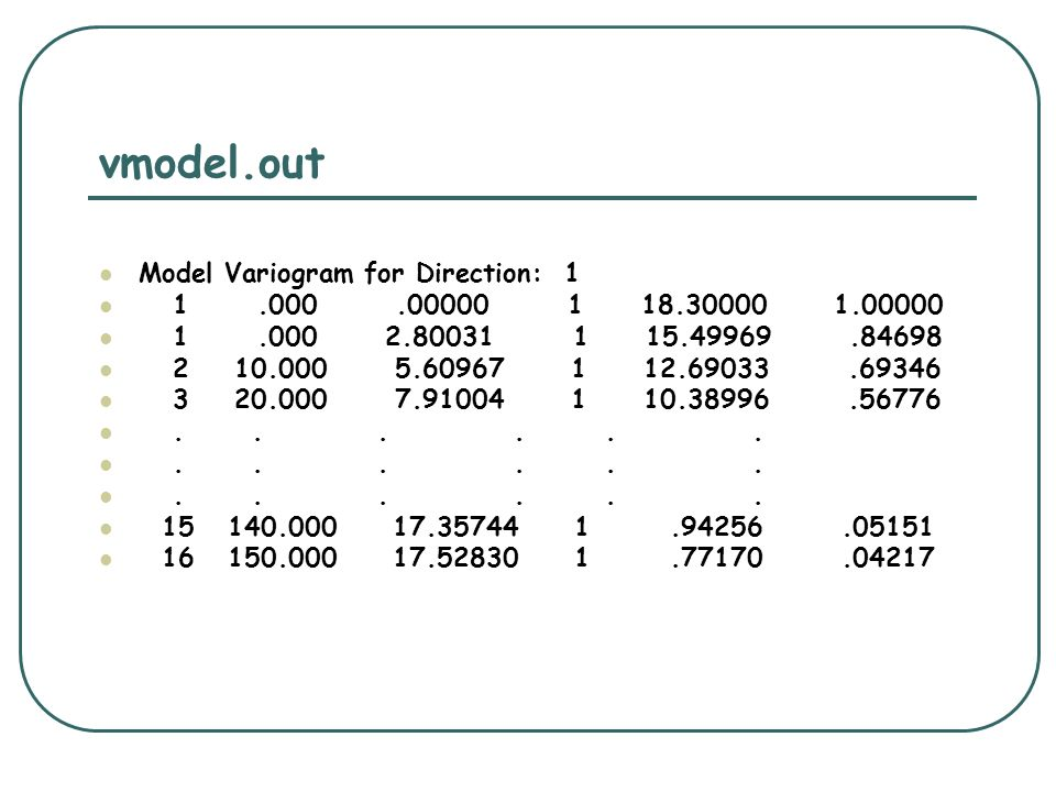 vmodel.out Model Variogram for Direction: 1