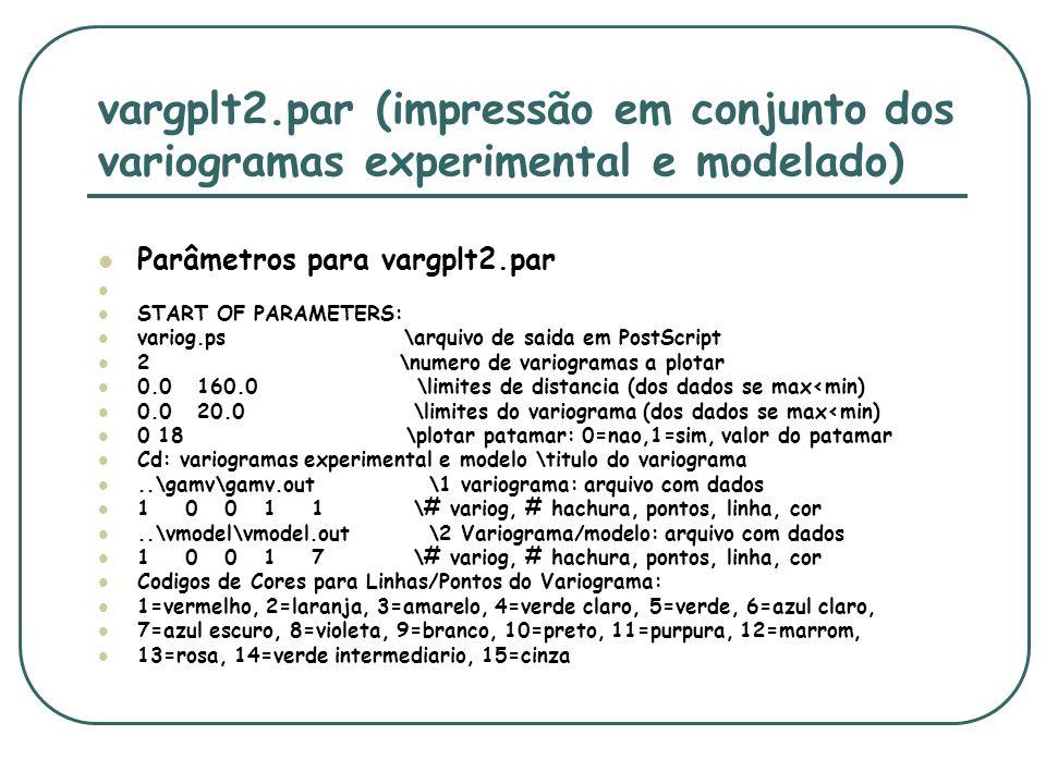 vargplt2.par (impressão em conjunto dos variogramas experimental e modelado)