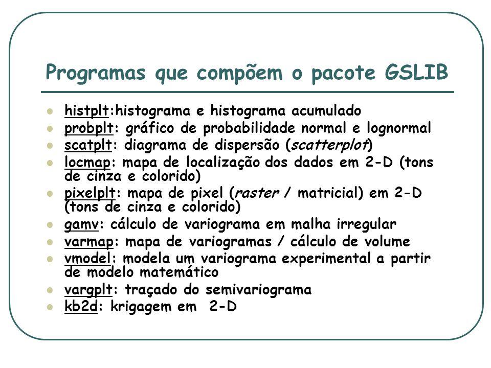 Programas que compõem o pacote GSLIB