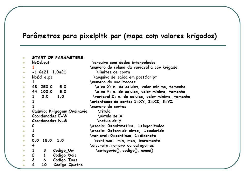 Parâmetros para pixelpltk.par (mapa com valores krigados)