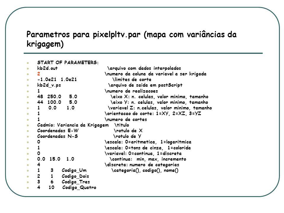 Parametros para pixelpltv.par (mapa com variâncias da krigagem)