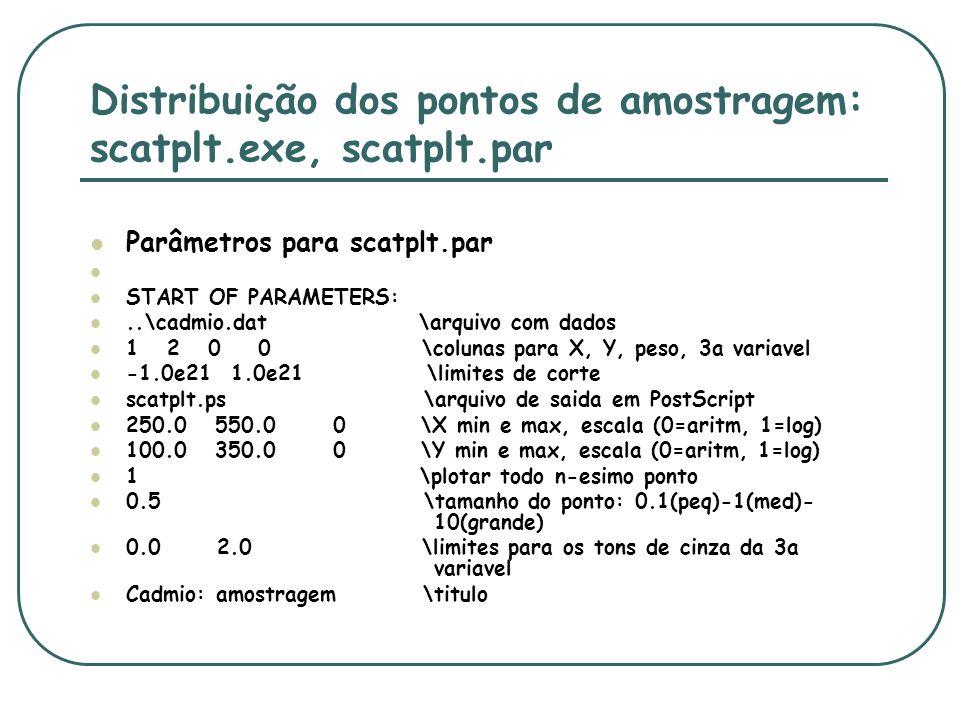 Distribuição dos pontos de amostragem: scatplt.exe, scatplt.par