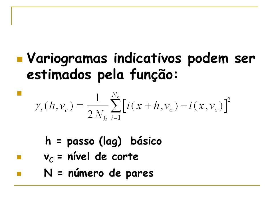 Variogramas indicativos podem ser estimados pela função: