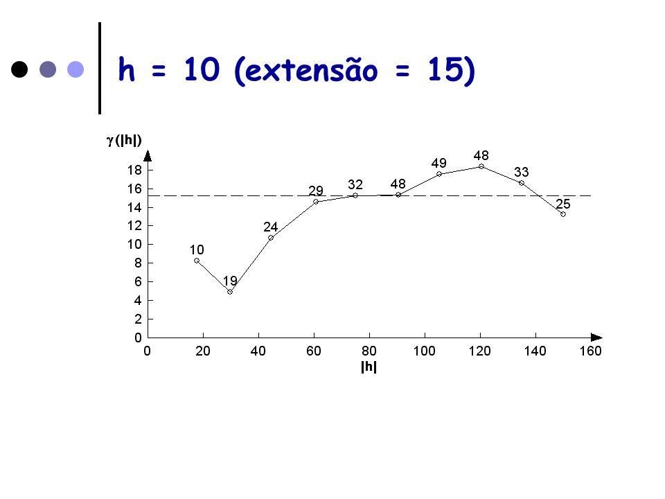 h = 10 (extensão = 15)