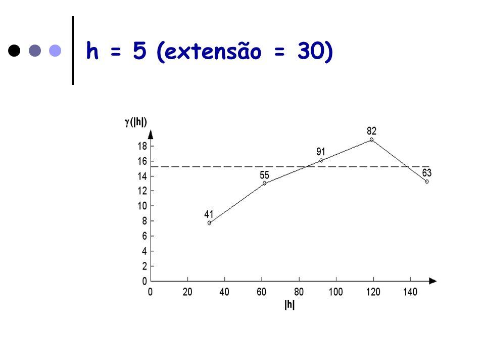 h = 5 (extensão = 30)