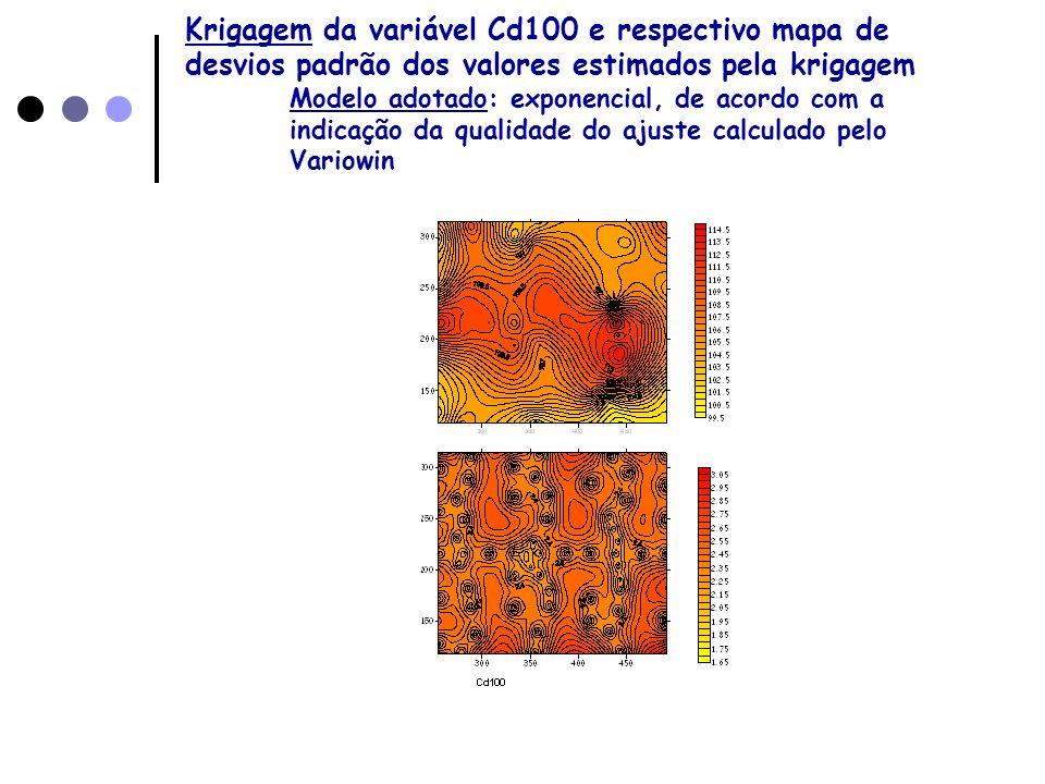 Krigagem da variável Cd100 e respectivo mapa de desvios padrão dos valores estimados pela krigagem Modelo adotado: exponencial, de acordo com a indicação da qualidade do ajuste calculado pelo Variowin