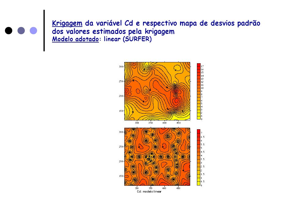 Krigagem da variável Cd e respectivo mapa de desvios padrão dos valores estimados pela krigagem Modelo adotado: linear (SURFER)