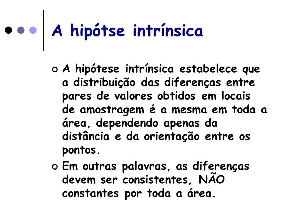 A hipótse intrínsica