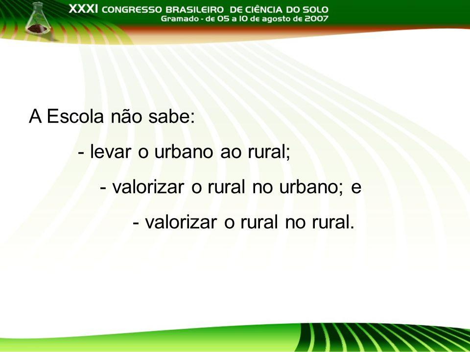 A Escola não sabe: - levar o urbano ao rural; - valorizar o rural no urbano; e.