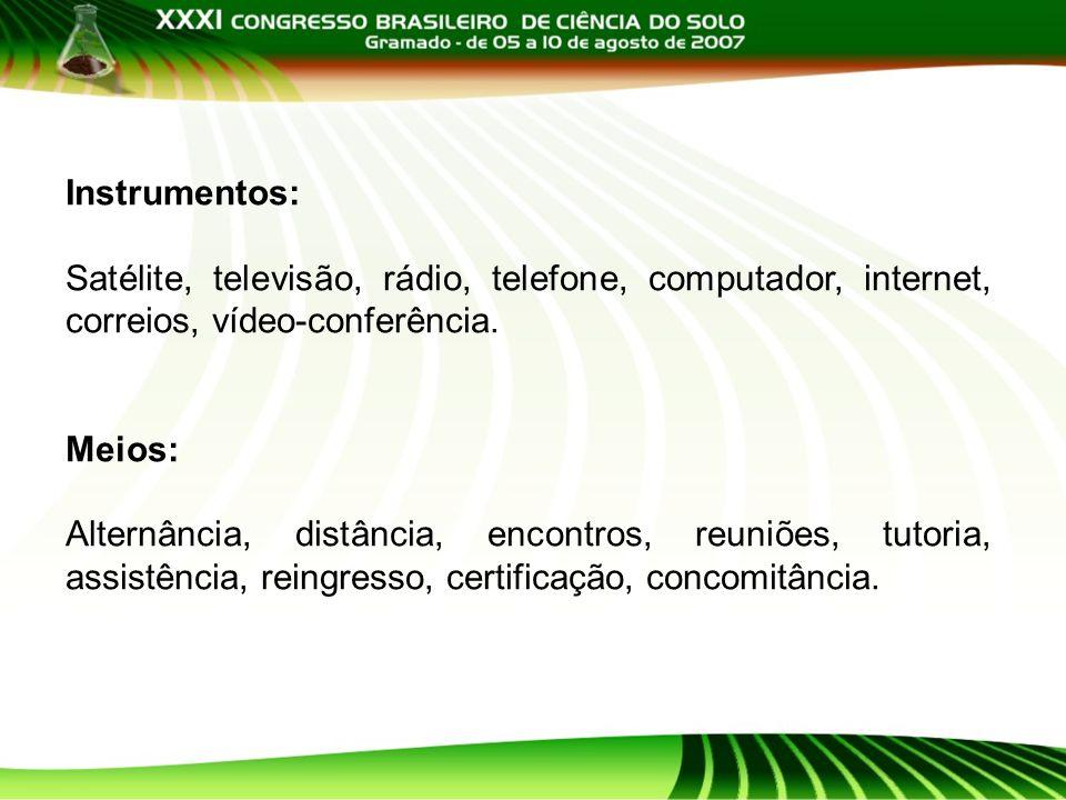 Instrumentos: Satélite, televisão, rádio, telefone, computador, internet, correios, vídeo-conferência.