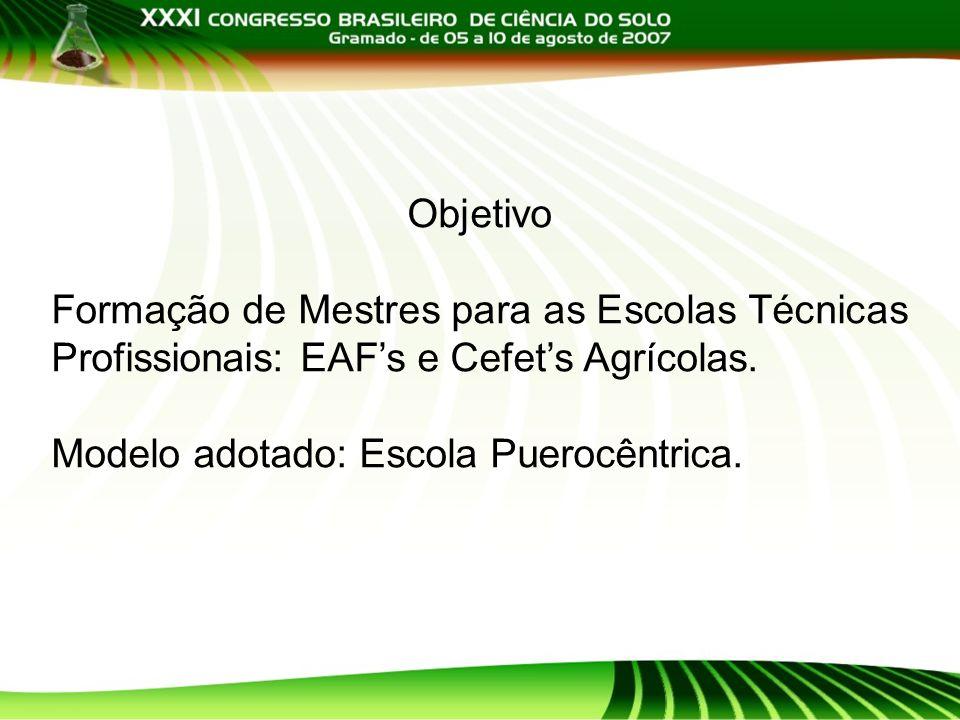 Objetivo Formação de Mestres para as Escolas Técnicas Profissionais: EAF's e Cefet's Agrícolas.