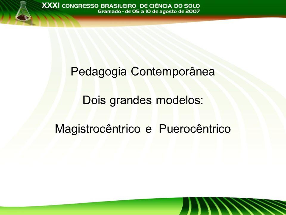 Pedagogia Contemporânea Dois grandes modelos: