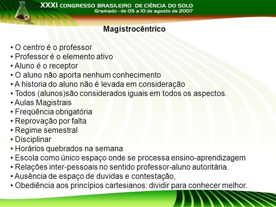 Magistrocêntrico O centro é o professor. Professor é o elemento ativo. Aluno é o receptor. O aluno não aporta nenhum conhecimento.