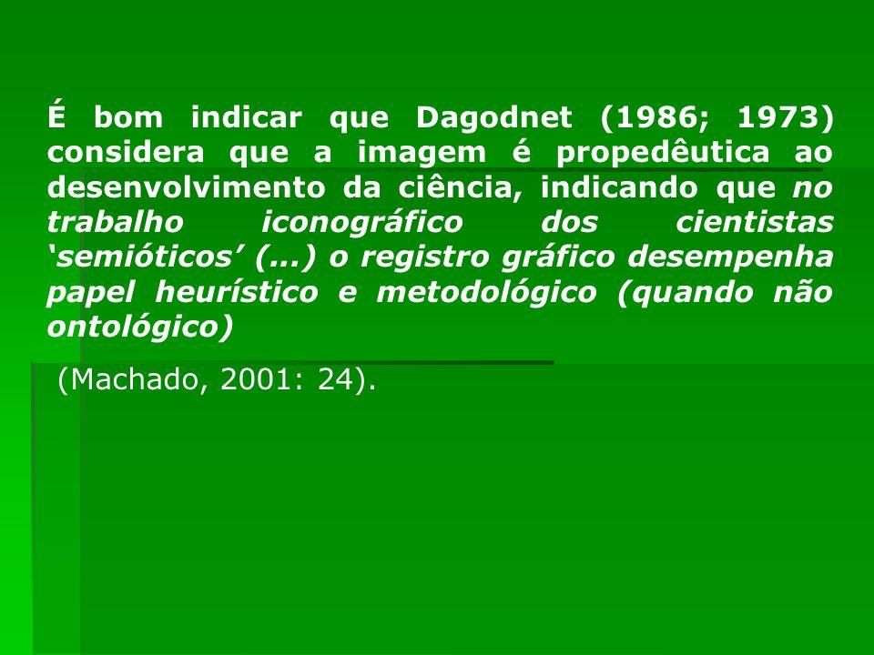 É bom indicar que Dagodnet (1986; 1973) considera que a imagem é propedêutica ao desenvolvimento da ciência, indicando que no trabalho iconográfico dos cientistas 'semióticos' (...) o registro gráfico desempenha papel heurístico e metodológico (quando não ontológico)