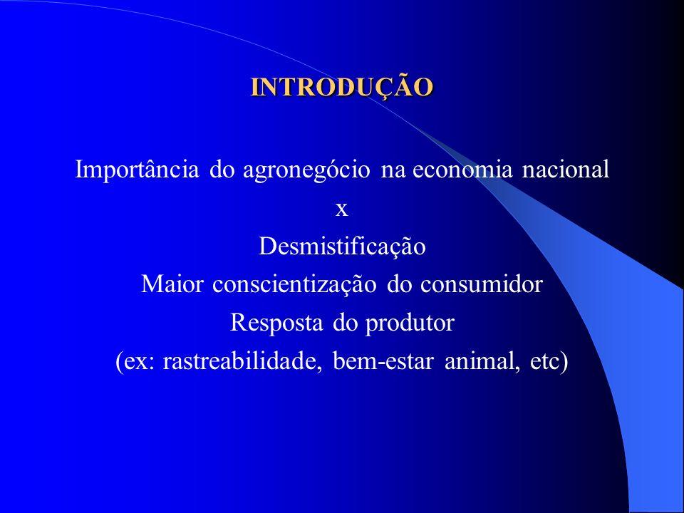 Importância do agronegócio na economia nacional x Desmistificação