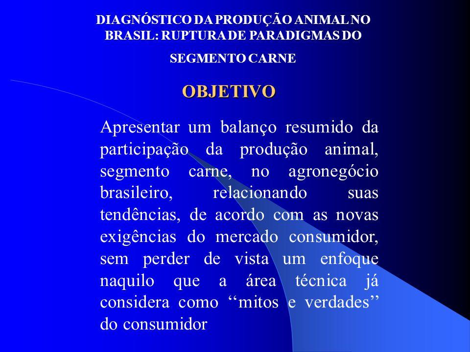 DIAGNÓSTICO DA PRODUÇÃO ANIMAL NO BRASIL: RUPTURA DE PARADIGMAS DO SEGMENTO CARNE