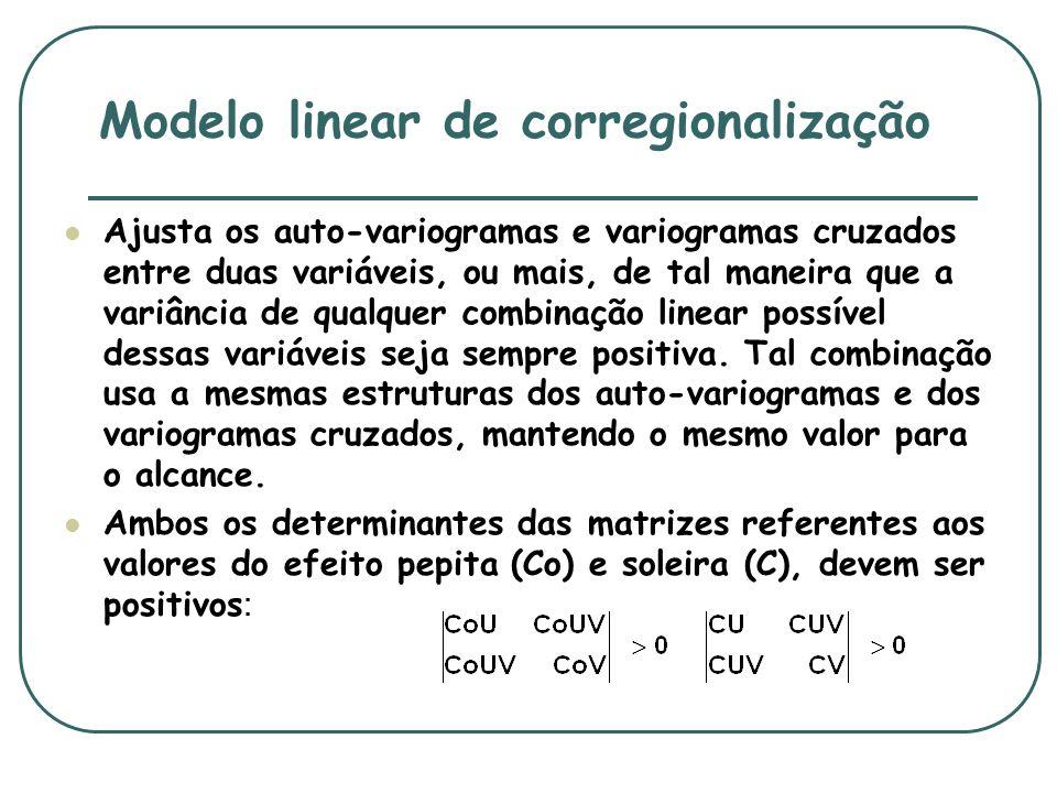 Modelo linear de corregionalização