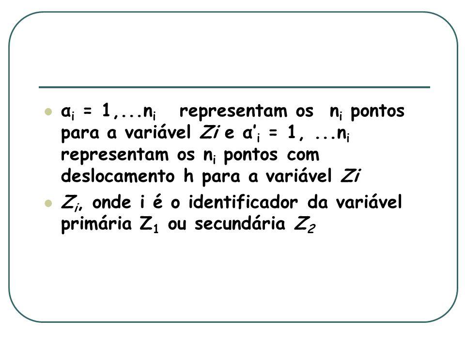 αi = 1,. ni representam os ni pontos para a variável Zi e α'i = 1,