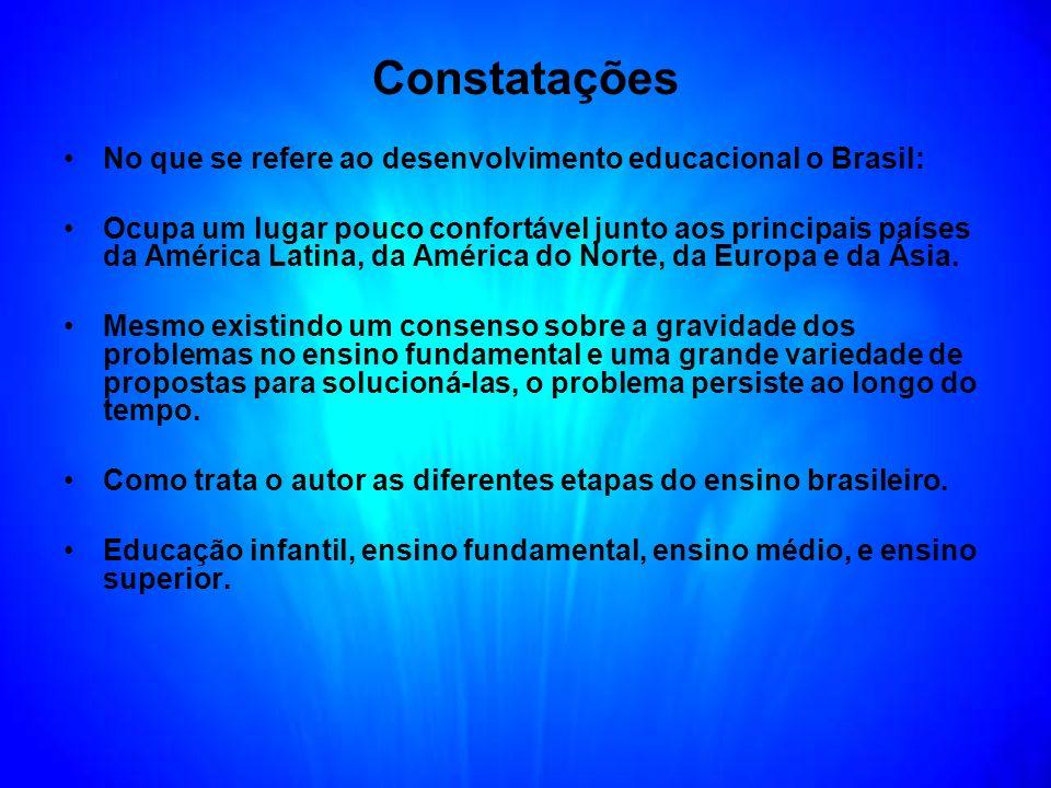 Constatações No que se refere ao desenvolvimento educacional o Brasil: