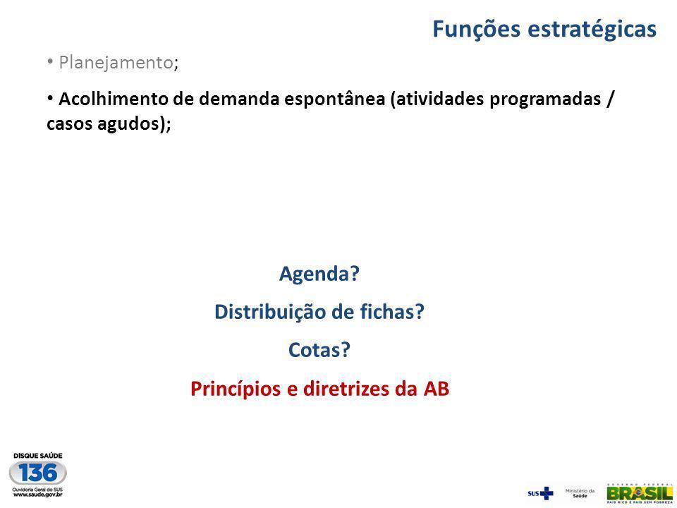 Distribuição de fichas Princípios e diretrizes da AB