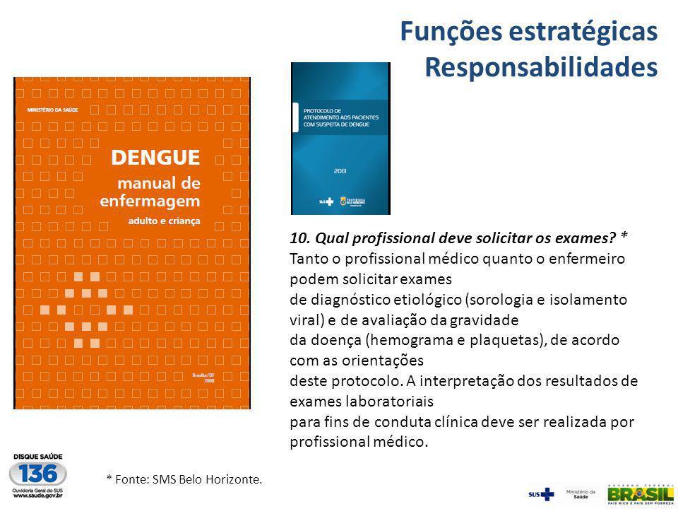 Funções estratégicas Responsabilidades