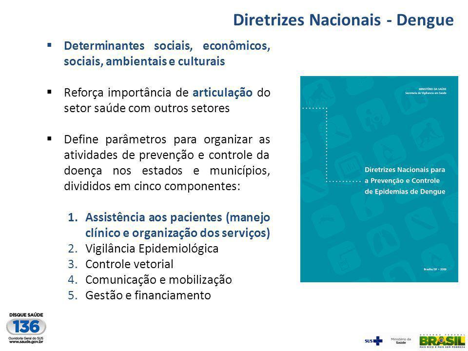 Diretrizes Nacionais - Dengue