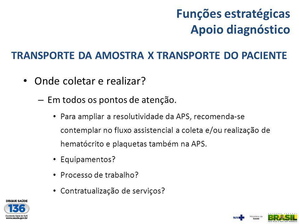 Funções estratégicas Apoio diagnóstico