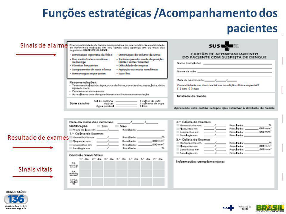 Funções estratégicas /Acompanhamento dos pacientes