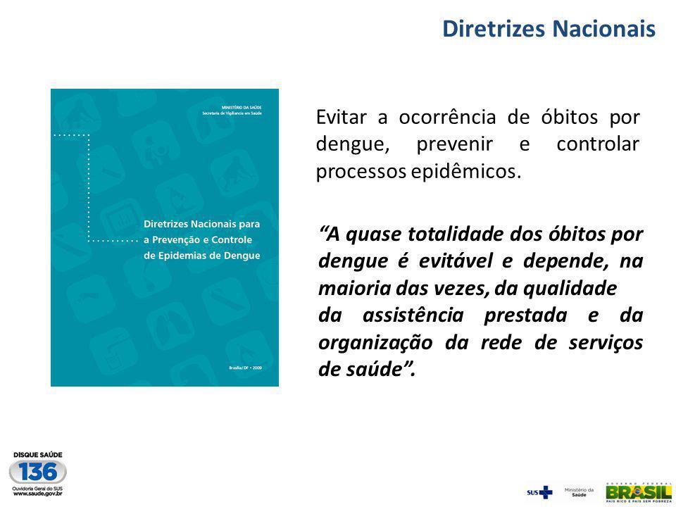 Diretrizes Nacionais Evitar a ocorrência de óbitos por dengue, prevenir e controlar processos epidêmicos.